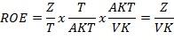 Pyramídový rozklad - rozklad rentabilita vlastného kapitálu ROE
